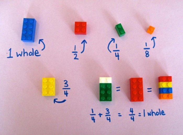 legos-mathematiques-professeur-alycia-zimmerman-fractions-3-1